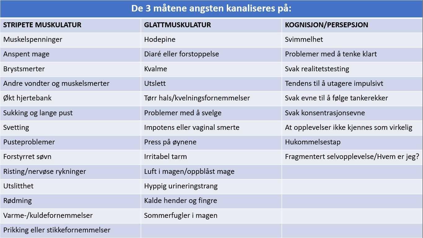 symptomer på utbrenthet